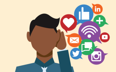Social Listening und Customer Journey Analyse