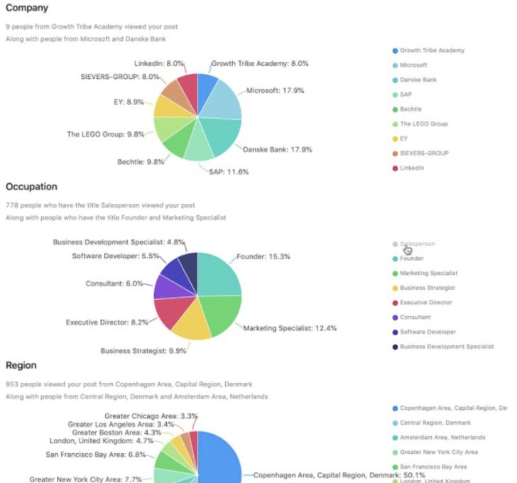 Shield Analytics Vorschau