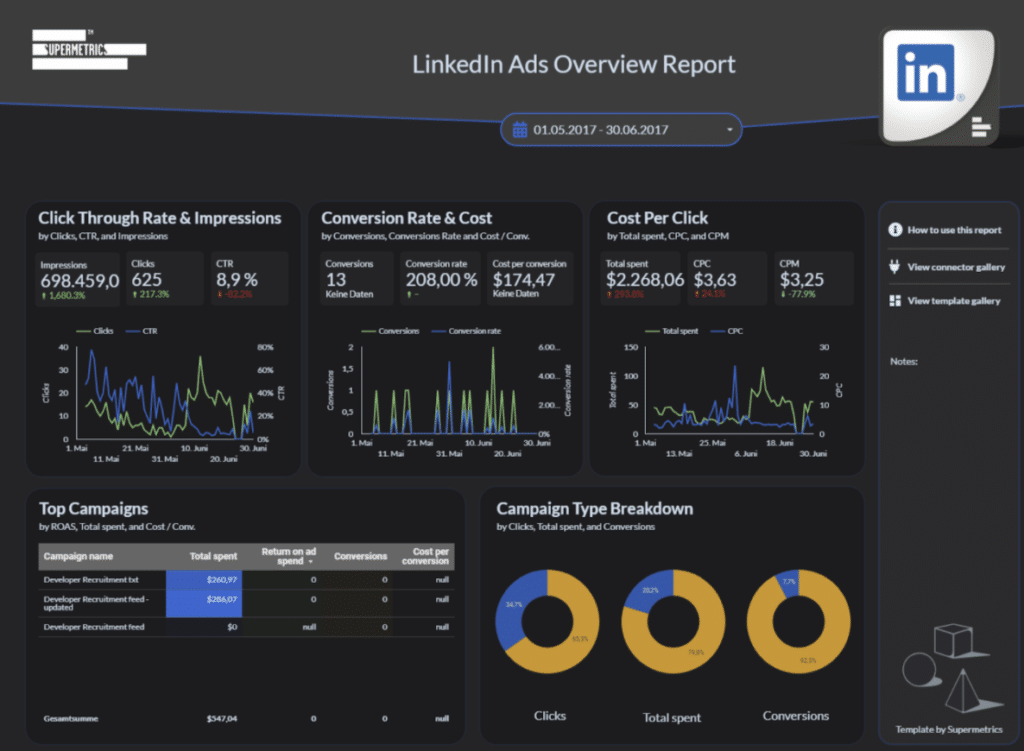 Supermetrics Dashboard in Google Data Studio