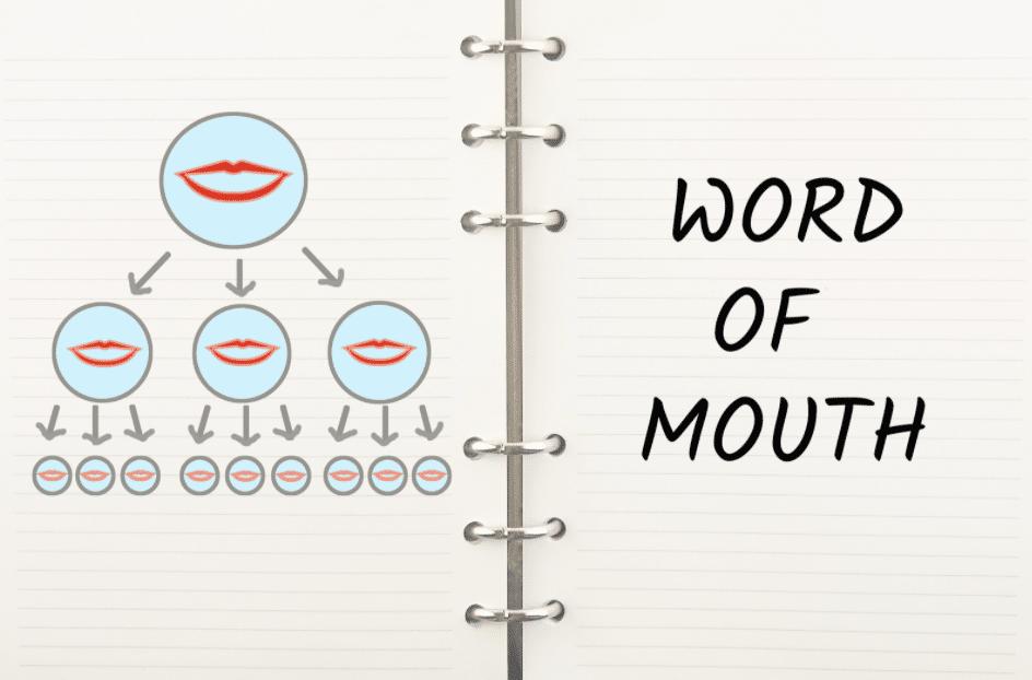 word-of-mouth Grafik