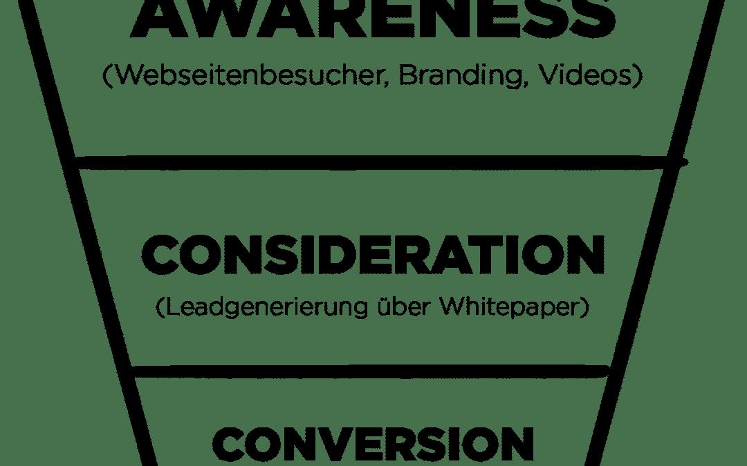 Full-Funnel-Strategie im Marketing