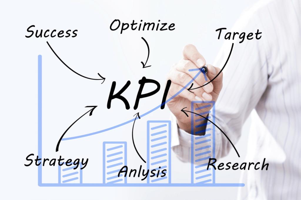 KPIs im Marketing